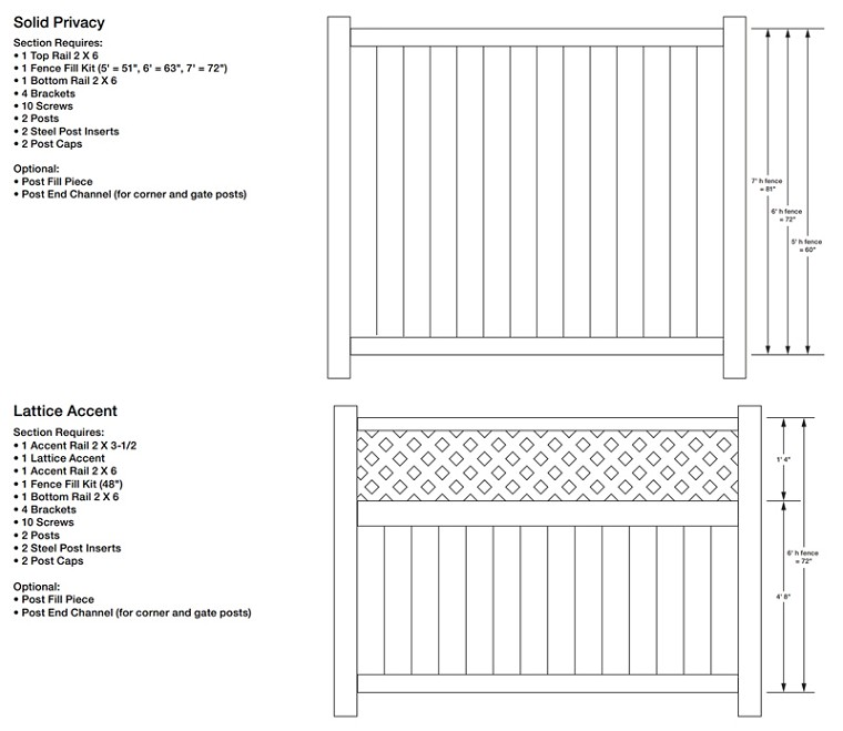 Durables Vinyl Fence